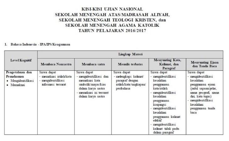 Kisi-Kisi Ujian Nasional (UN) SMA/MA Tahun 2017