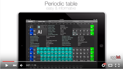 courtesy of apps gone free - Periodic Table Learning App