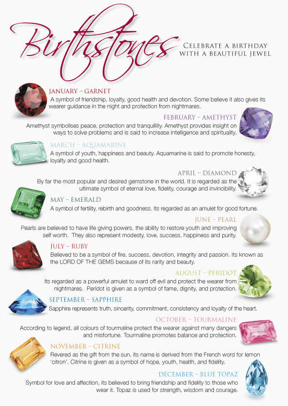 Creatively Unique: Birthstones and Birth flowers: What