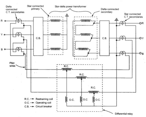 star delta wiring diagram alternator 3 phase star delta wiring diagram electrical and electronics engineering what is merz