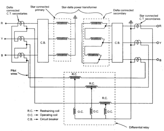 3 Phase Delta Motor Windings Diagram Wiring Schematic Electrical And Electronics Engineering What Is Merz