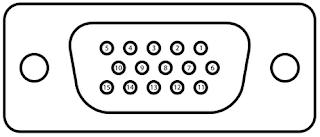 Konektor VGA