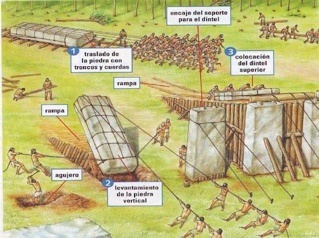 Resultado de imagen de megalitismo