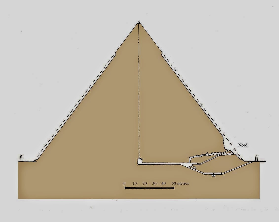 Fakta Pembuatan Piramida di Mesir Berdasarkan Al-Qur'an