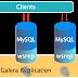 How to deploy a MariaDB Galera cluster on Ubuntu 14.04
