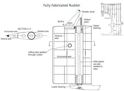 Fully fabricated Rudder