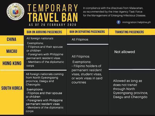 Travel Ban Philippines Korea China Hong Kong Macau