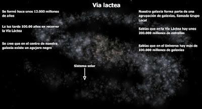 http://celestia.albacete.org/flash/proyectofinal.swf