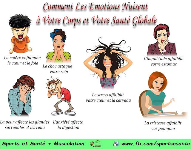 Comment les émotions nuisent à votre corps et votre santé globale