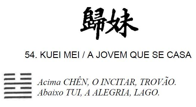 Imagem de 'Kuei Mei / O Jovem que se Casa' - hexagrama número 54, de 64 que fazem parte do I Ching, o Livro das Mutações