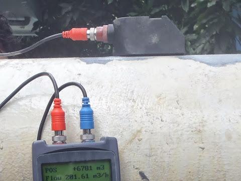 TDS-100H Portable Flow Meters