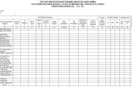 Format Daftar Inventaris Barang Milik Negara