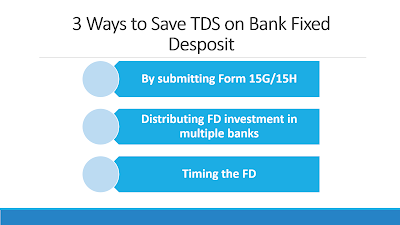 How to avoid TDS on Bank Fixed Deposit