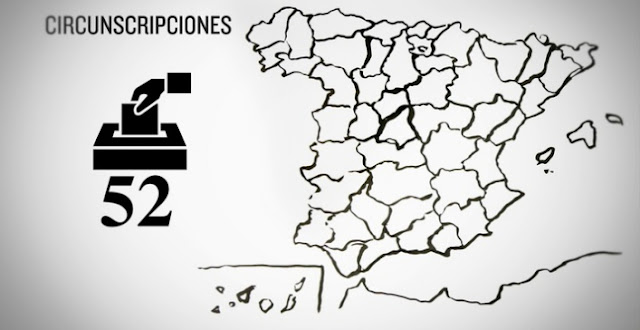 Circunscripciones electorales y Derecho Constitucional