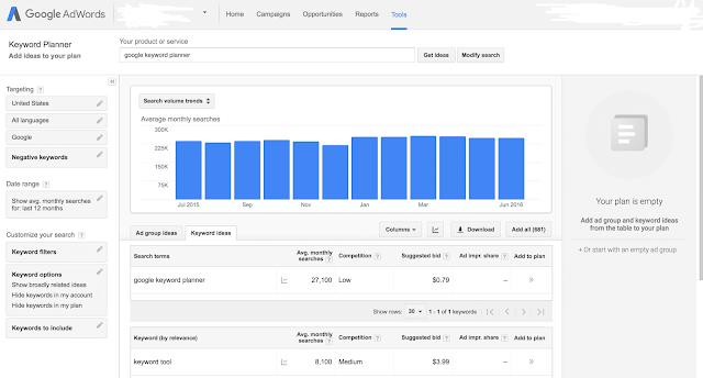 công cụ nghiên cứu từ khóa google keyword planner
