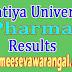 Kakatiya University B.Pharmacy 1st Year Supply March 2016 Exam Results