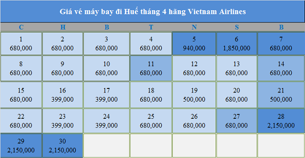 Vé máy bay giá rẻ đi Huế tháng 4