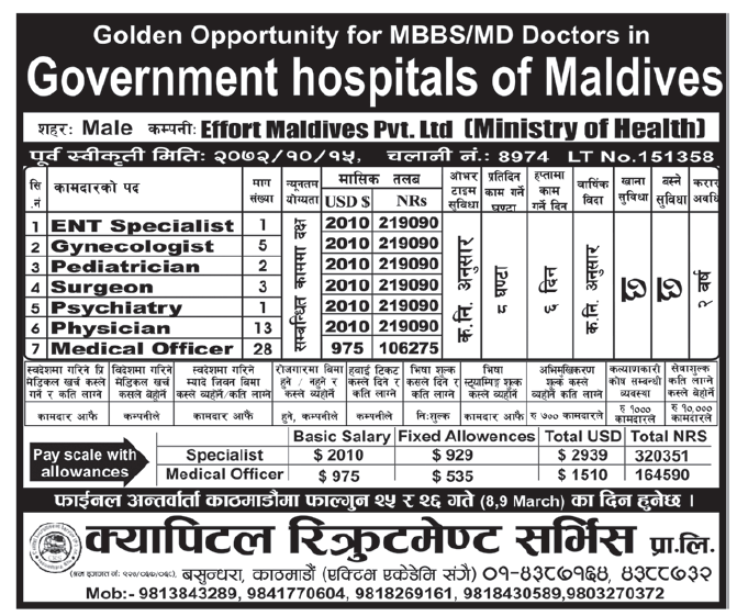 Jobs in Maldives for Nepali, Salary Rs 2,19,090