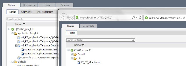 QlikView Publisher Document Administrator