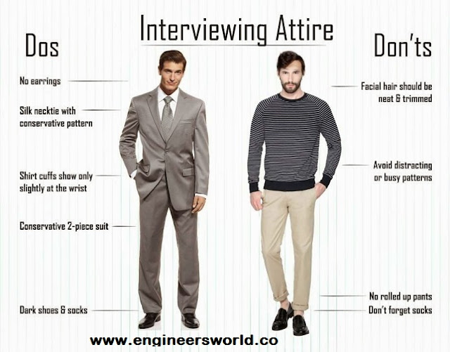 Interview Attire dressing tips for Mens, Boys