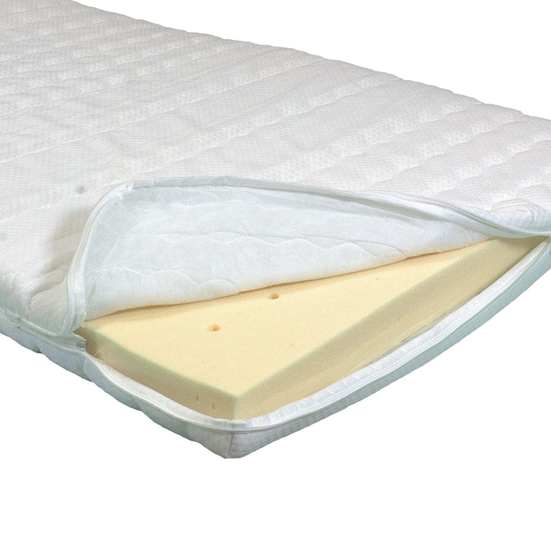 matratzenauflage test diese topper empfiehlt kotest artikel magazin testberichte und ratgeber. Black Bedroom Furniture Sets. Home Design Ideas