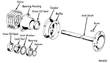 2000 Gm 3400 Engine Diagram 2003 Chevy Venture Heater Hose