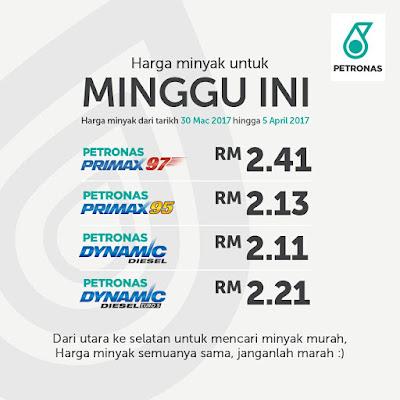 harga minyak 30 mac 2017