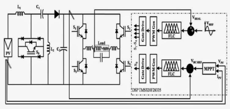 ASOKA TECHNOLOGIES : Fuzzy-Logic-Controller-Based SEPIC