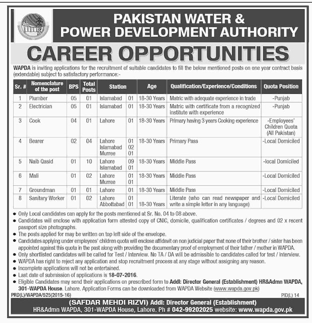 Job vacancies in Wapda 21 December 2018