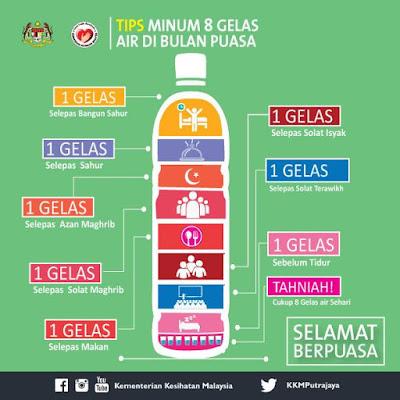 Hasil carian imej untuk minum air semasa puasa