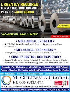 Steel Rolling Mill plant in Saudi Arabia text image