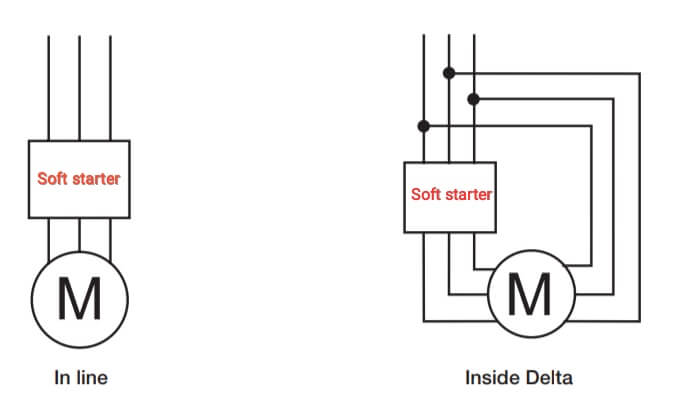 How does soft starter working principle diagram