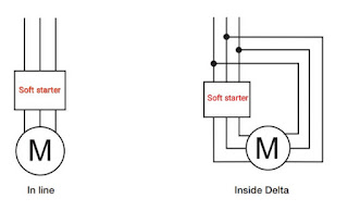 What is soft starter,working principle,diagram,advantages
