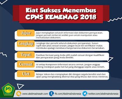 Kiat Sukses Menembus CPNS Kemenag 2018