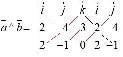 determinante 3