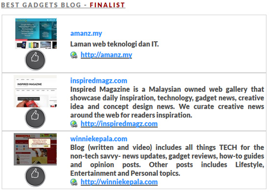 Top 3 best blog MSMW 2014