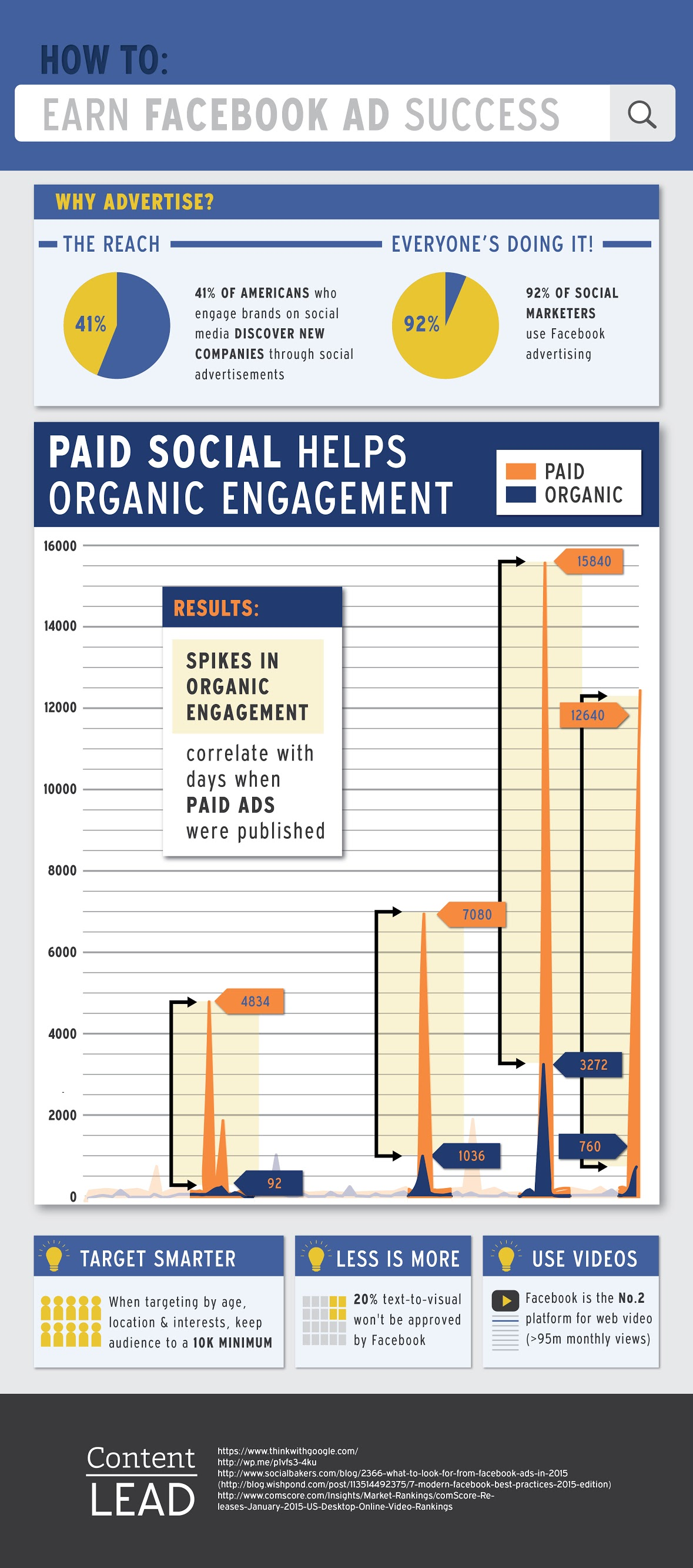 #Infographic: How to earn Facebook ad success