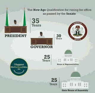 New age to qualify for runing of political office in nigeria