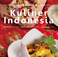 Kuliner Indonesia Privacy Policy