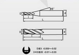 Dao phay carbide loại dài