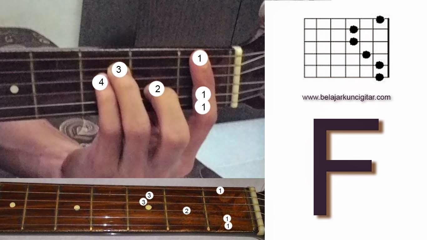 gambar kunci gitar F dan cara pegang kunci gitar