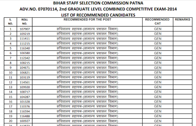 BSSC-Selected-candidates