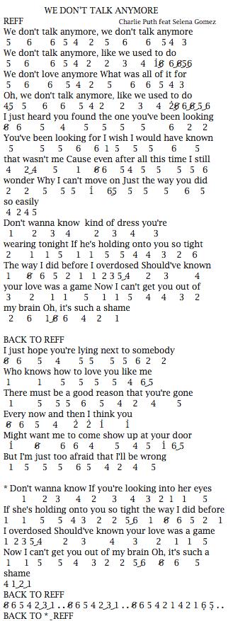 Not Angka Pianika Lagu Charlie Puth feat Selena Gomez