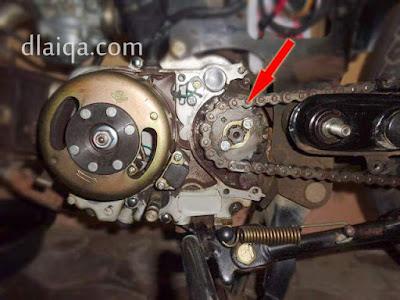 gear bagian depan
