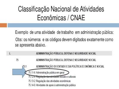Atividades do CNAE