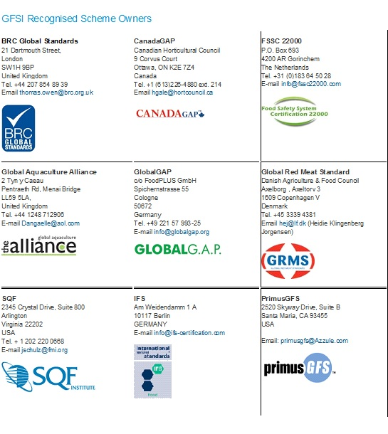 certification safety gfsi scheme health global owners gcse protection initiative