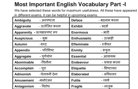 download most important english vocabulary for competitive exams in pdf  ssc  bank  railways etc