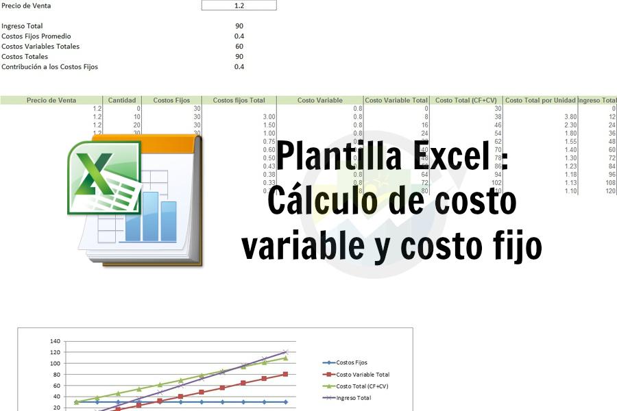 Contabilidad & Liderazgo ®: Plantilla Excel : Cálculo de costo ...