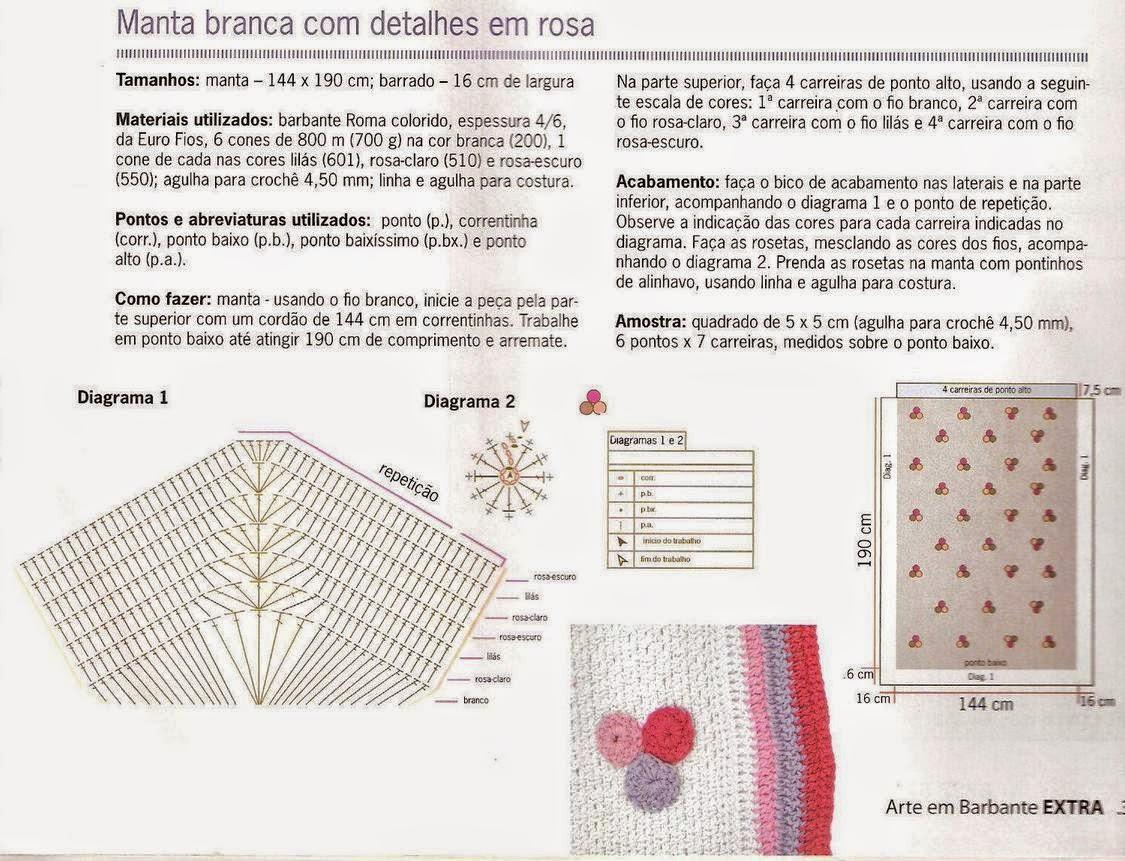 Patrones de Manta Crochet para cama de princesa | Todo crochet