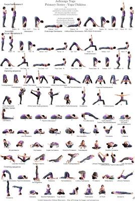 ashtanga yoga ubatuba ayu a repetição na pratica de ahstanga